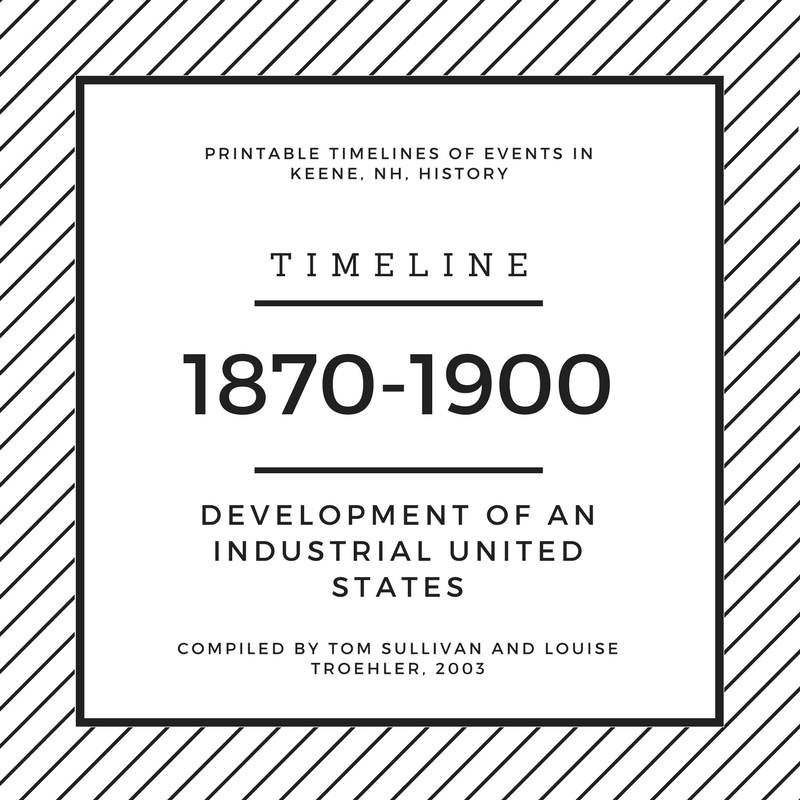 timelines historical society of cheshire county